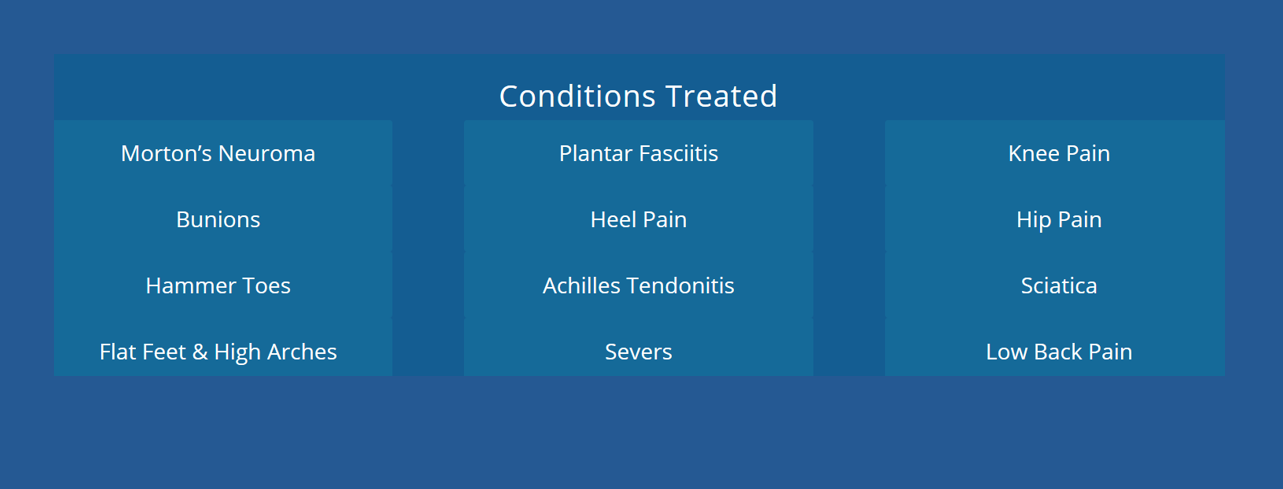 Conditions Treated - Conditions Treated